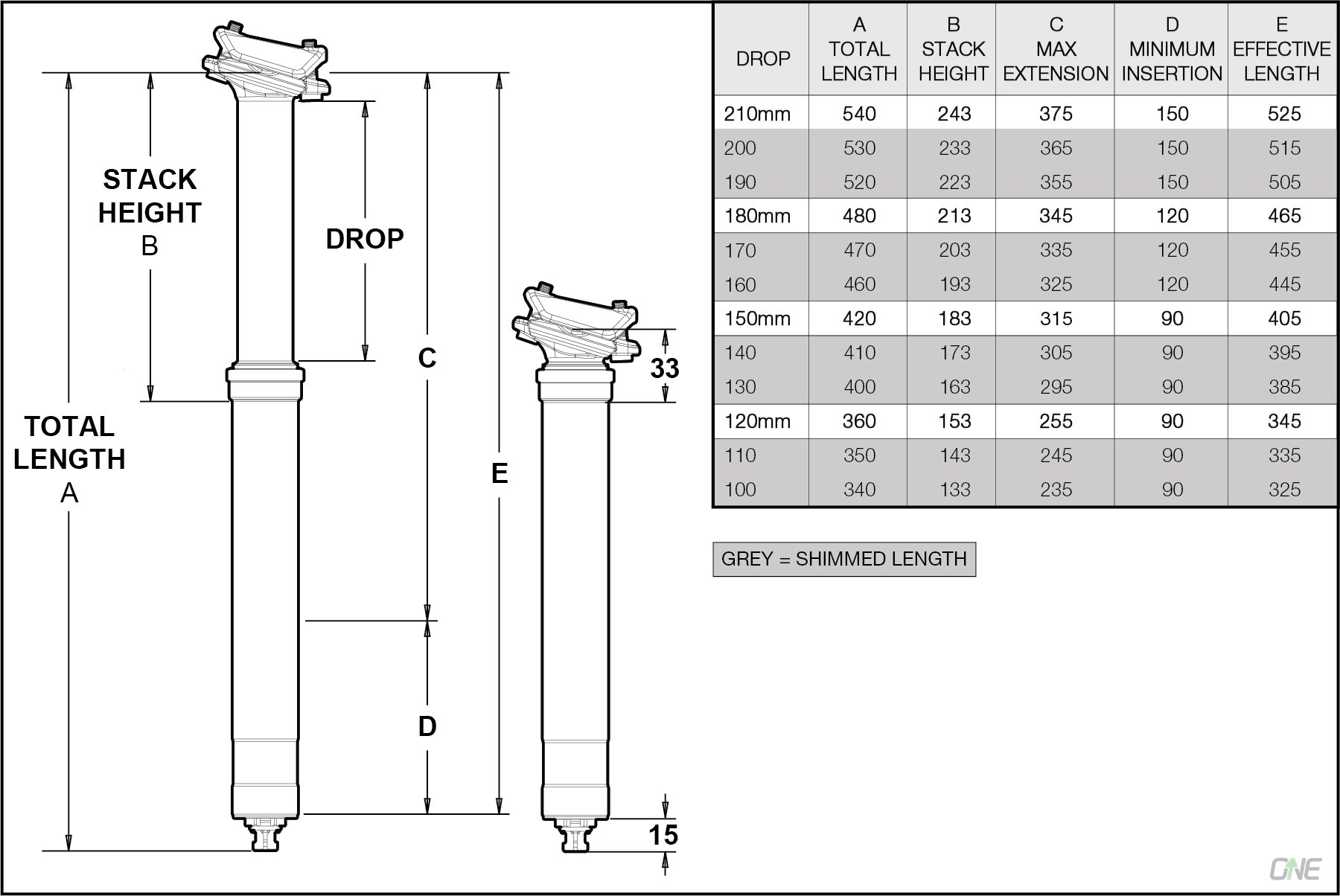OneUp-Components-2019 Dropper-Post-Dimensions.jpg