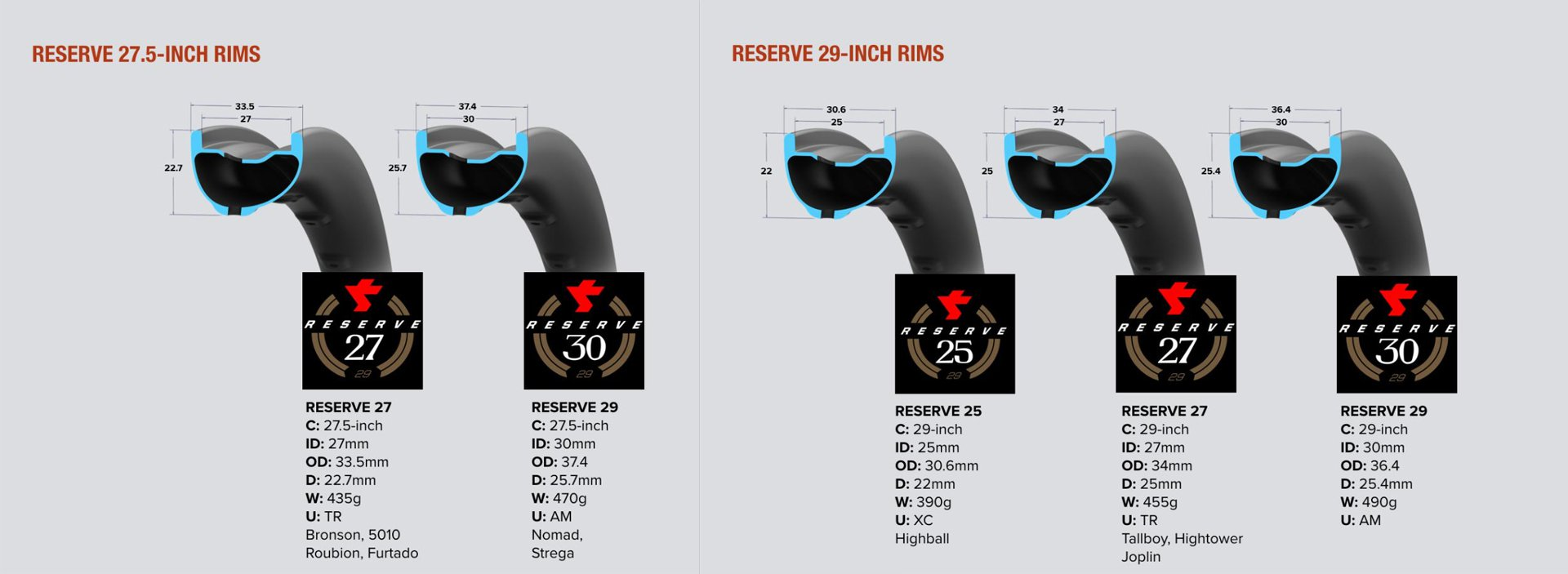 Reserve Wheels by Santa Cruz - Rim Specs