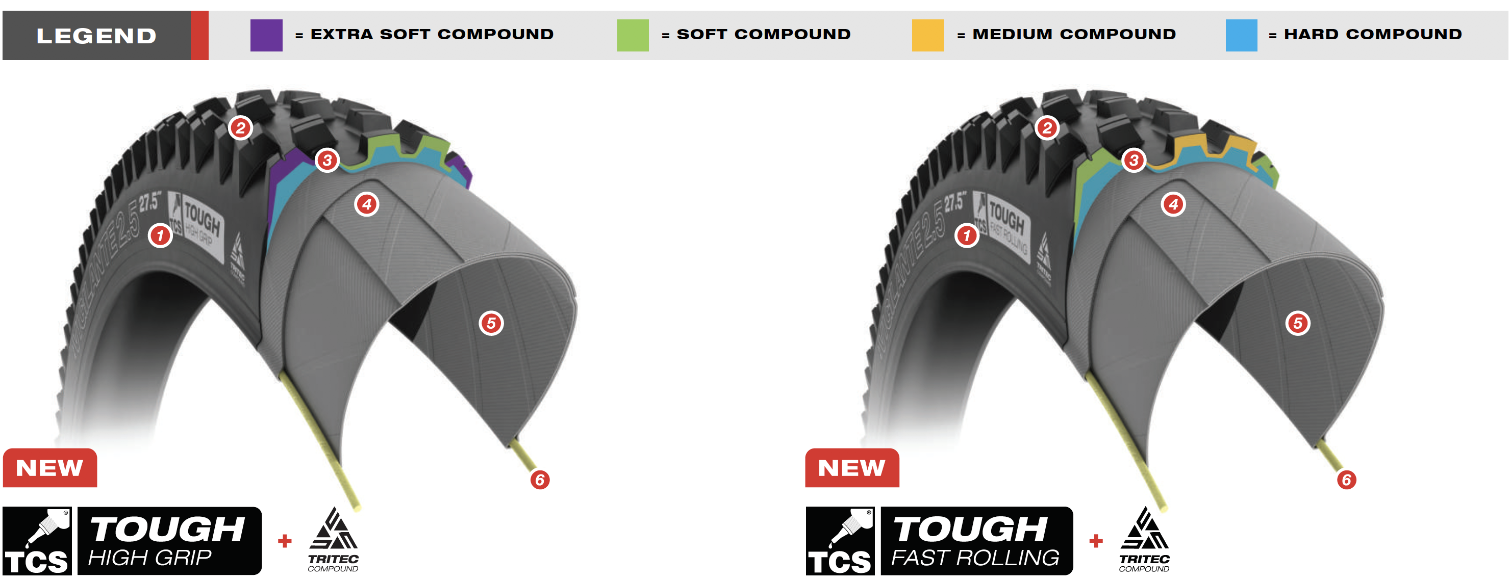 WTB's TCS Tough Tire Construction