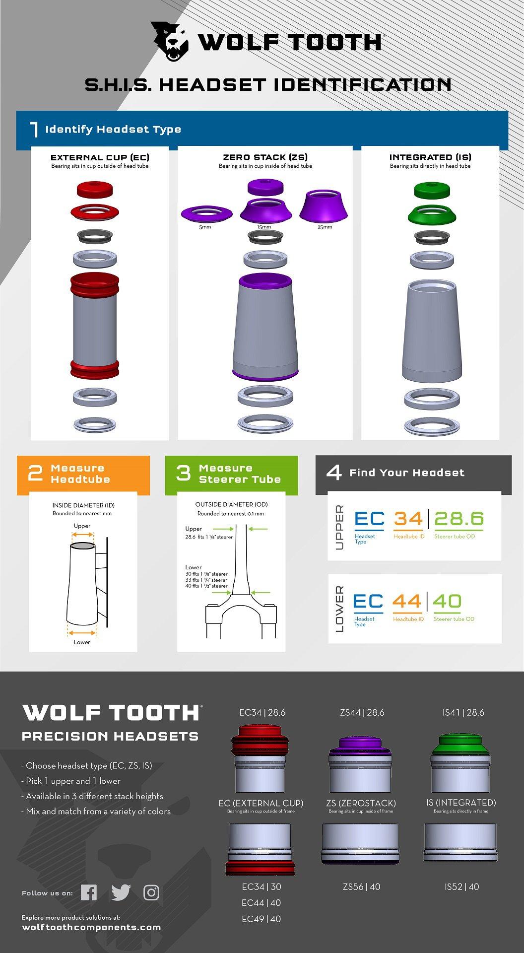 Wolf Tooth Headset