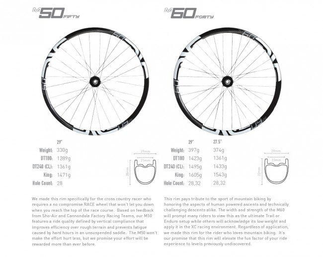 enve-mseries-3