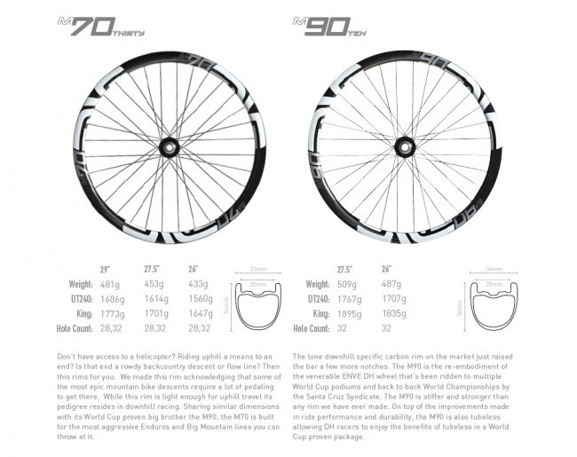 enve-mseries-4